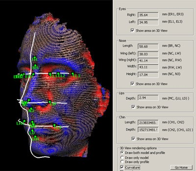 Facial recognition software cost