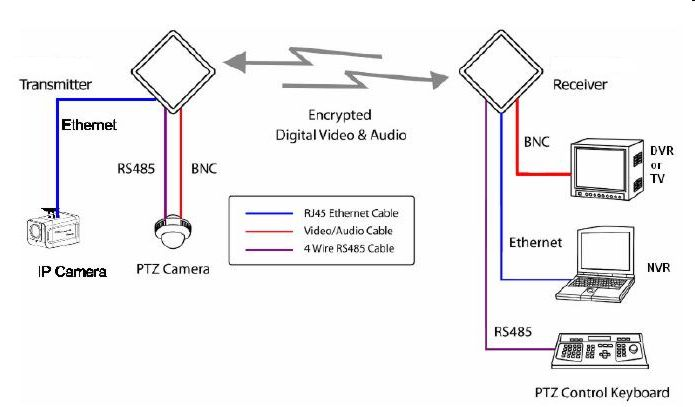 Wireless Camera on Inter Systems Wiring Diagram